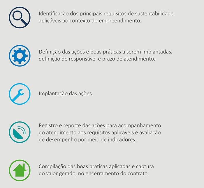 sustentabilidade-01_nova